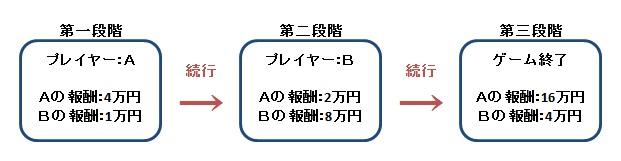 http://uronchan.com/wp-content/uploads/2014/03/%E3%83%A0%E3%82%AB%E3%83%87%E3%82%B2%E3%83%BC%E3%83%A01.jpg